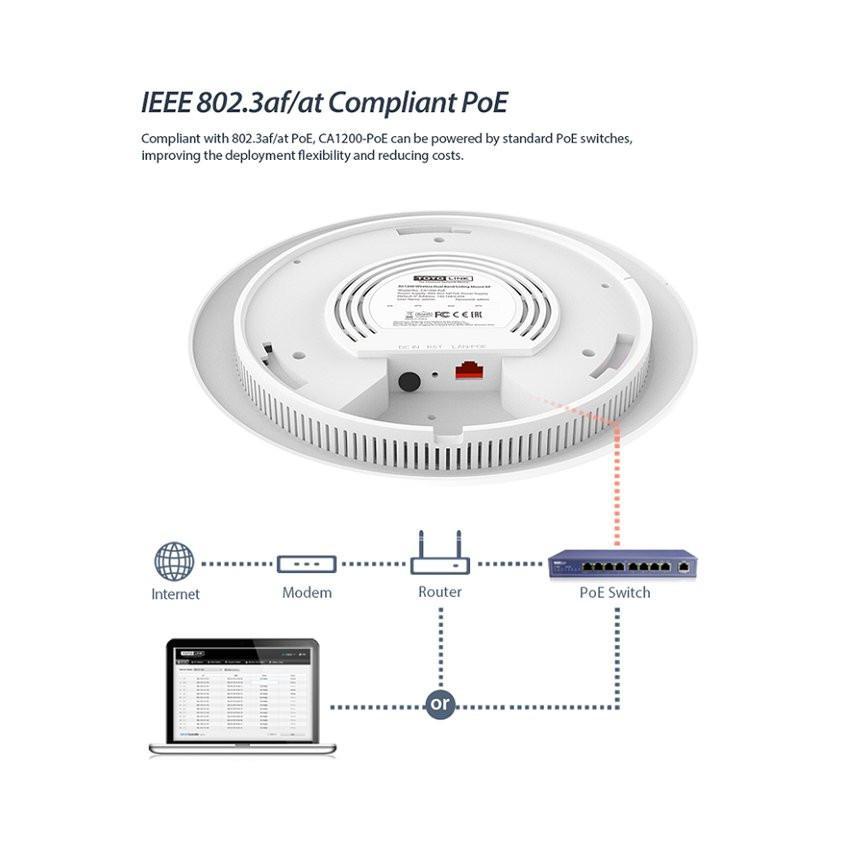 Router phát wifi ốp trần băng tần kép Totolink CA1200 - AC1200 POE