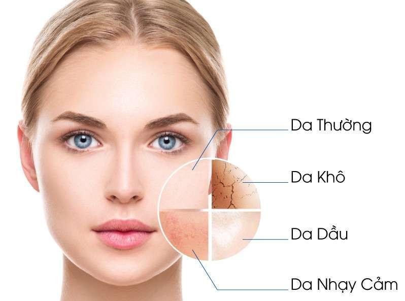 Các loại da mặt cơ bản